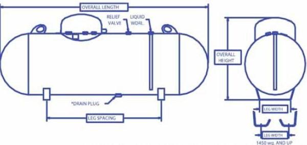 16 Quality Steel Corporation AG & UG Propane Tanks