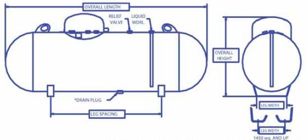 16 quality steel corporation ag \u0026 ug propane tanks \u2013 lpg Propane Tank Schematic propane tank schematic all diagram