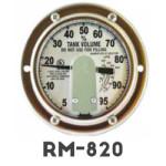 RM-820