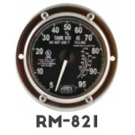 RM-821