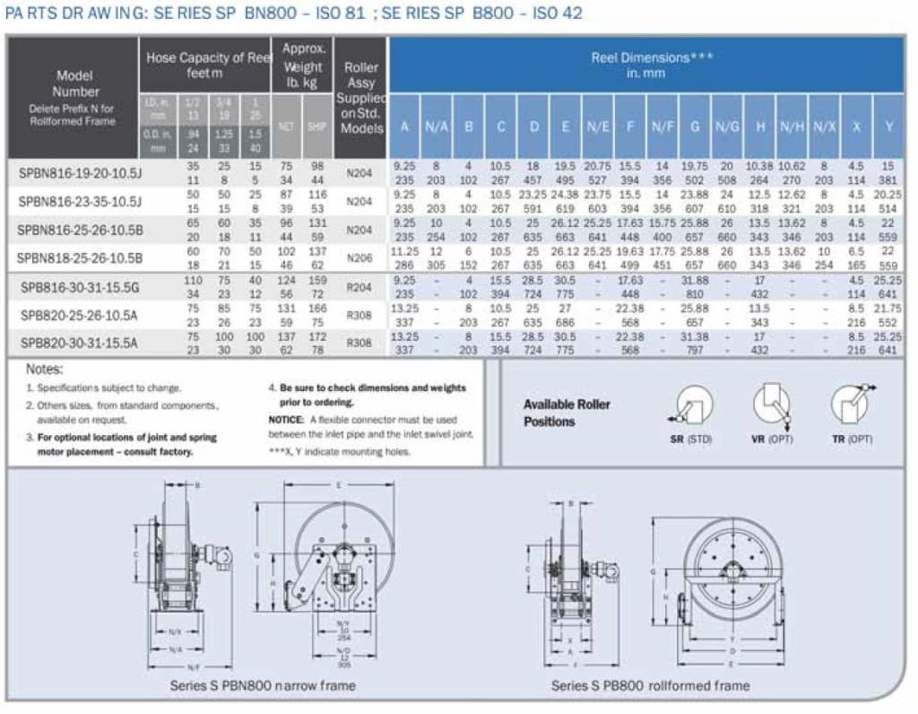 T- Series SPBN800 SPB800 2